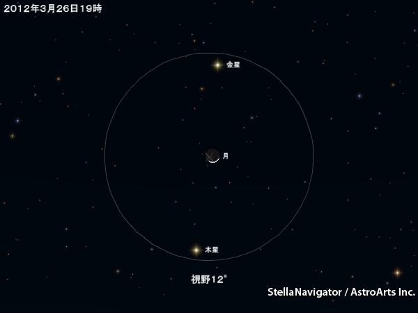 2012年3月26日 細い月と金星 ... : 2015 月齢 : すべての講義